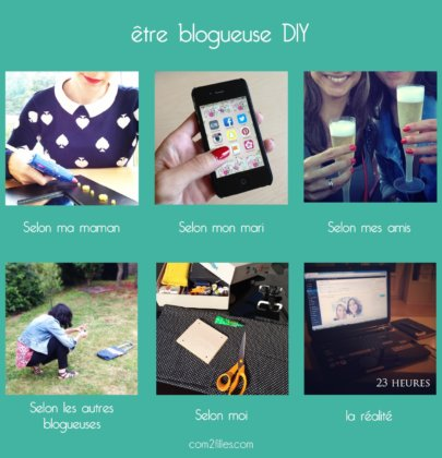6 ans de blogging DIY